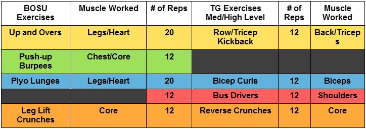 bosu-total-gym-workout