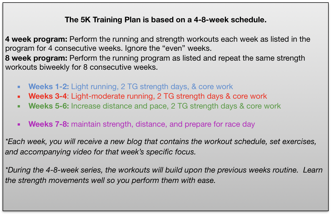Train For 5k Plan