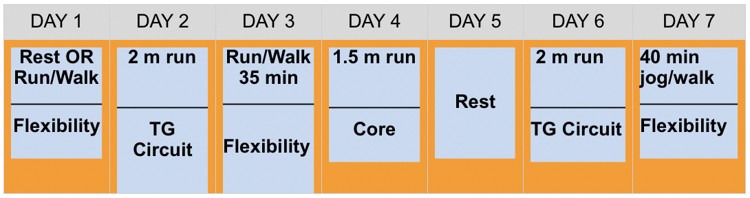 train-for-5k-week3-schedule