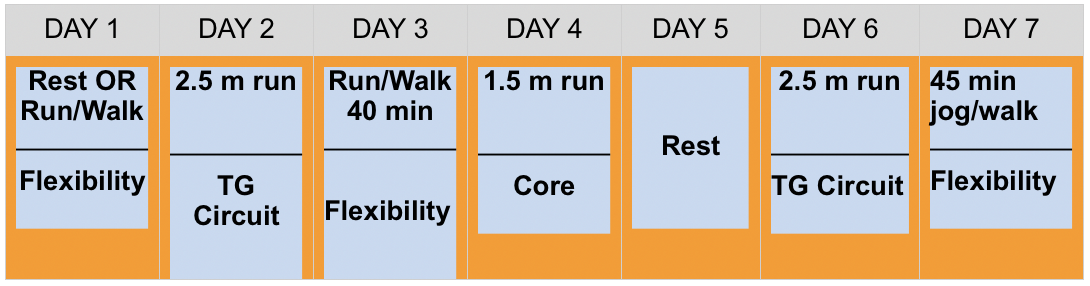train-for-5k-week4-schedule