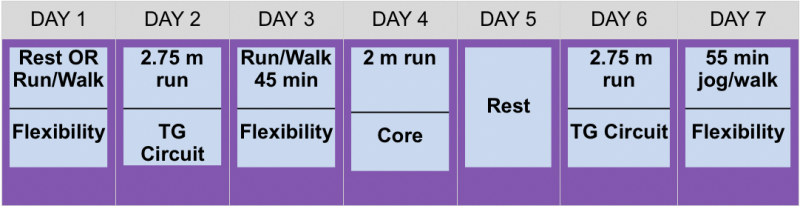 train-for-5k-week6-schedule