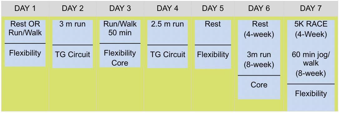 train-for-5k-week7-schedule