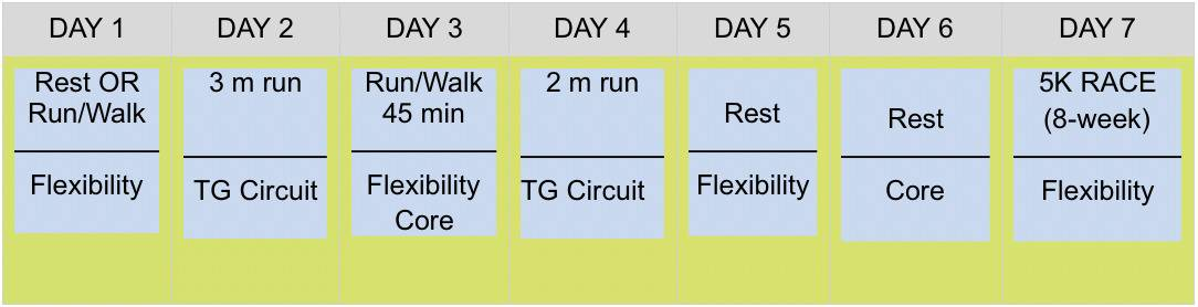 train-for-5k-week8-schedule
