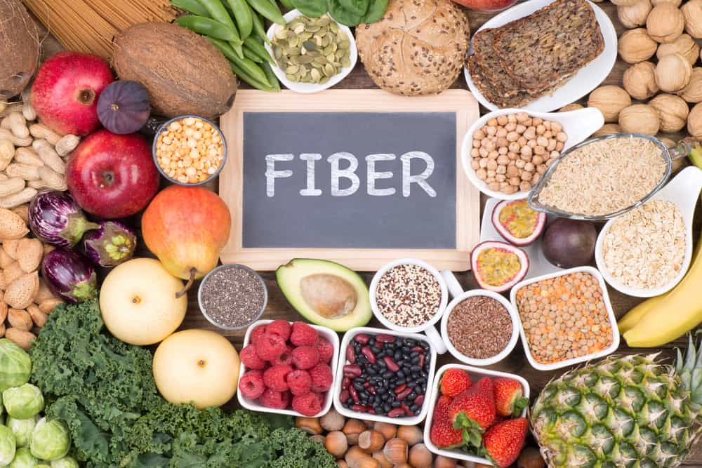 The importance of, and differences between fibers