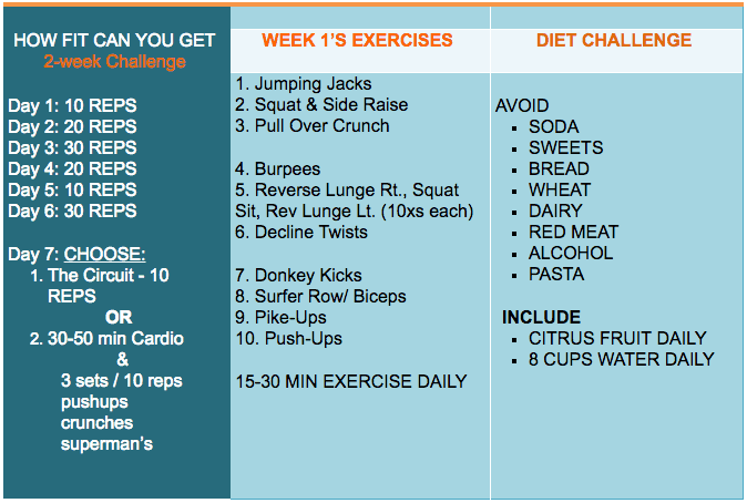 2 week fitness challenge week 1 exercises