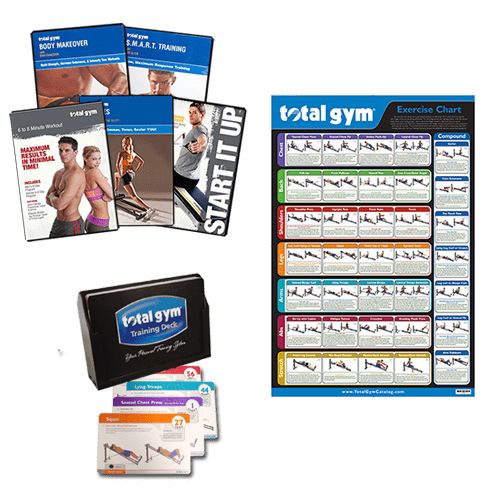 create new workouts with total gym exercise chart total gym