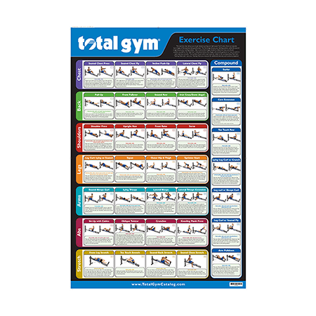 Exercise Wall Chart Total Gym